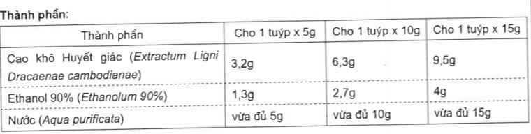 Thành phần thuốc Long huyết P/H